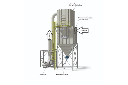 New dust collection system safely collects more than 99% of particulates from fertilizer