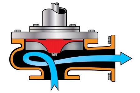 End suction vortex pumps designed for a wide range of fertilizer industry applications