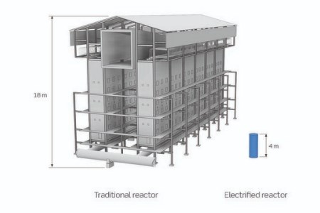 Haldor Topsoe compact reactor could help reduce global carbon dioxide emissions